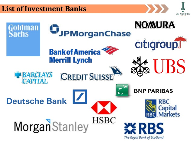 100 Largest Investment Banks In The World | All Nigeria Banks